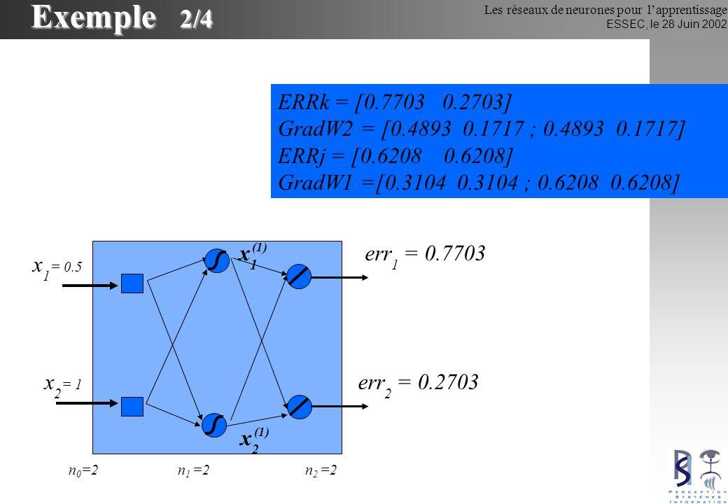 Exemple 2/4 ERRk = [0.7703 0.2703] GradW2 = [0.4893 0.1717 ; 0.4893 0.1717] ERRj = [0.6208 0.6208] GradW1 =[0.3104 0.3104 ; 0.6208 0.6208]